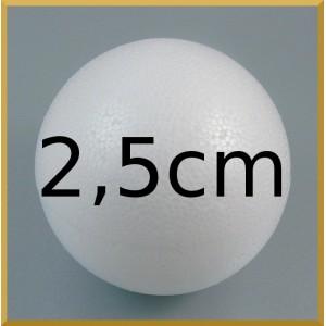 Kula 25 mm